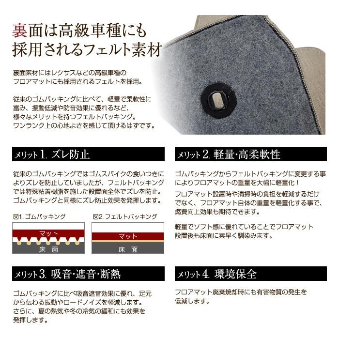 レクサス NX専用 ラグジュアリーフロアマッ